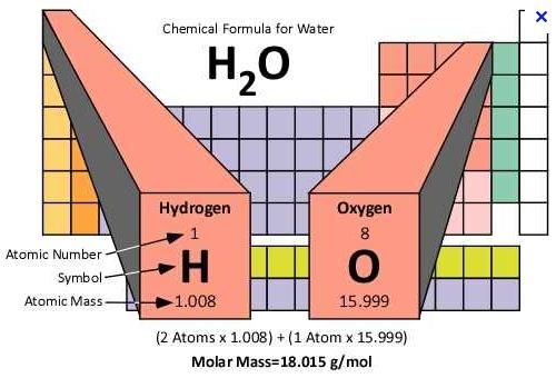 water molecule 2